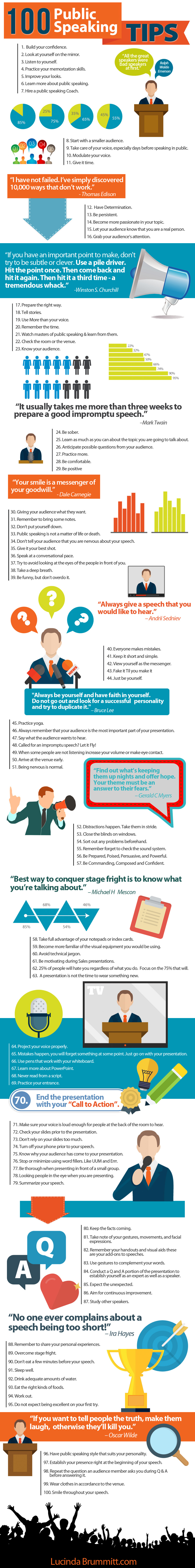 100 Speaking Tips Infographic